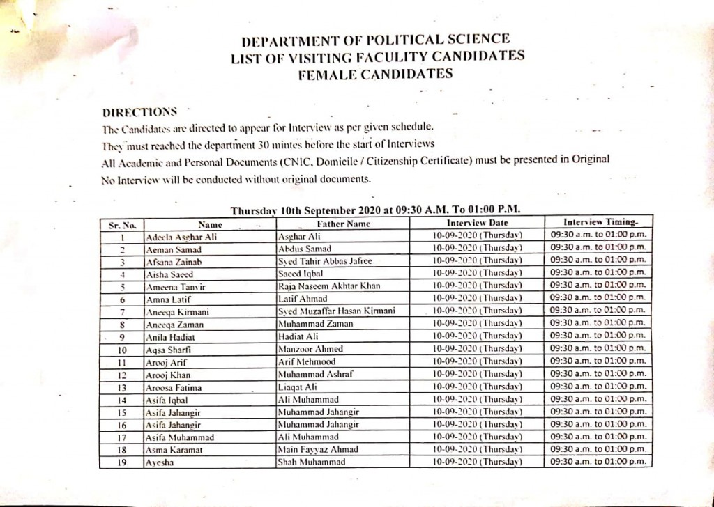 1 List of visiting faculty candidates