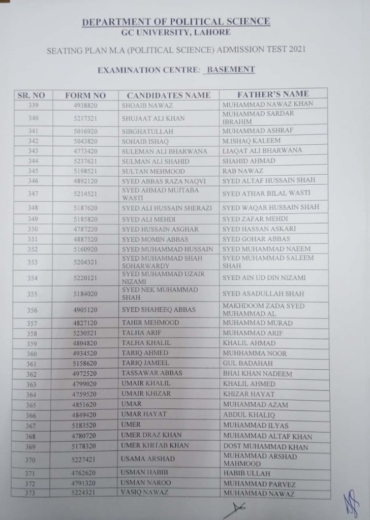 11 Seating Plan MA (Political Science) Admission Test 2021