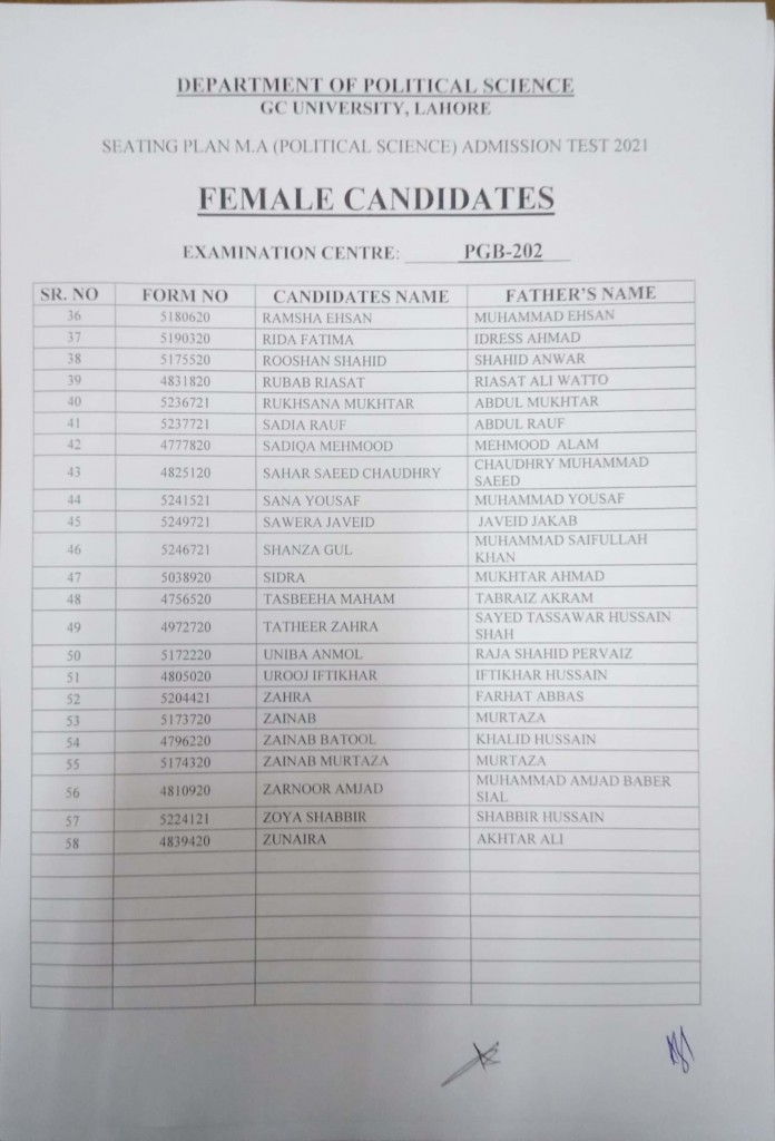 2 Seating Plan MA (Political Science) Admission Test 2021