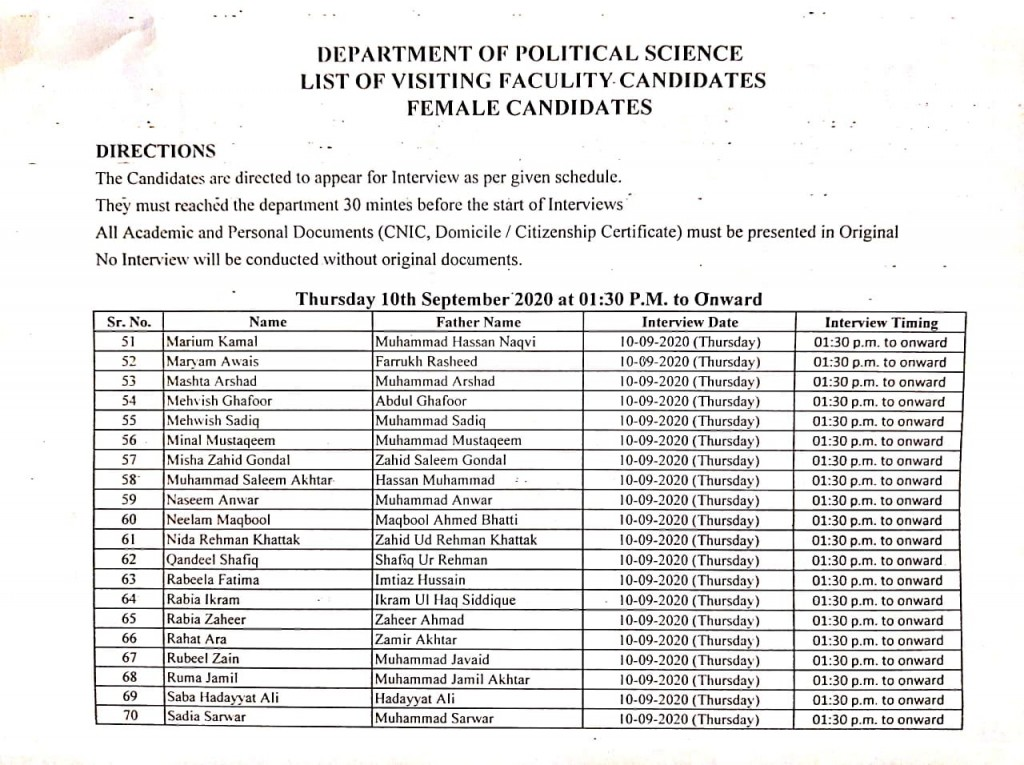 3 List of visiting faculty candidates