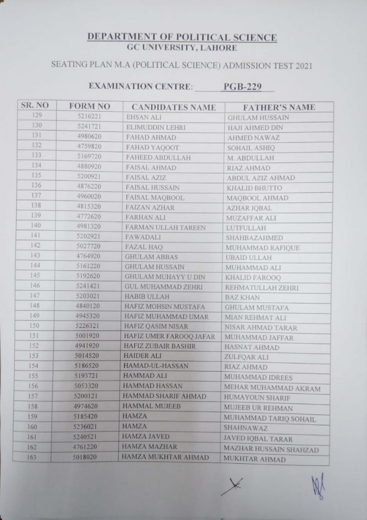 5 Seating Plan MA (Political Science) Admission Test 2021