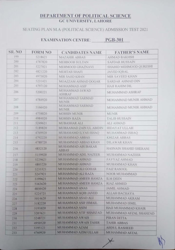 7 Seating Plan MA (Political Science) Admission Test 2021