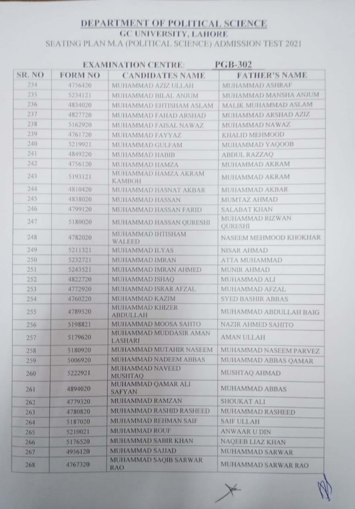 8 Seating Plan MA (Political Science) Admission Test 2021