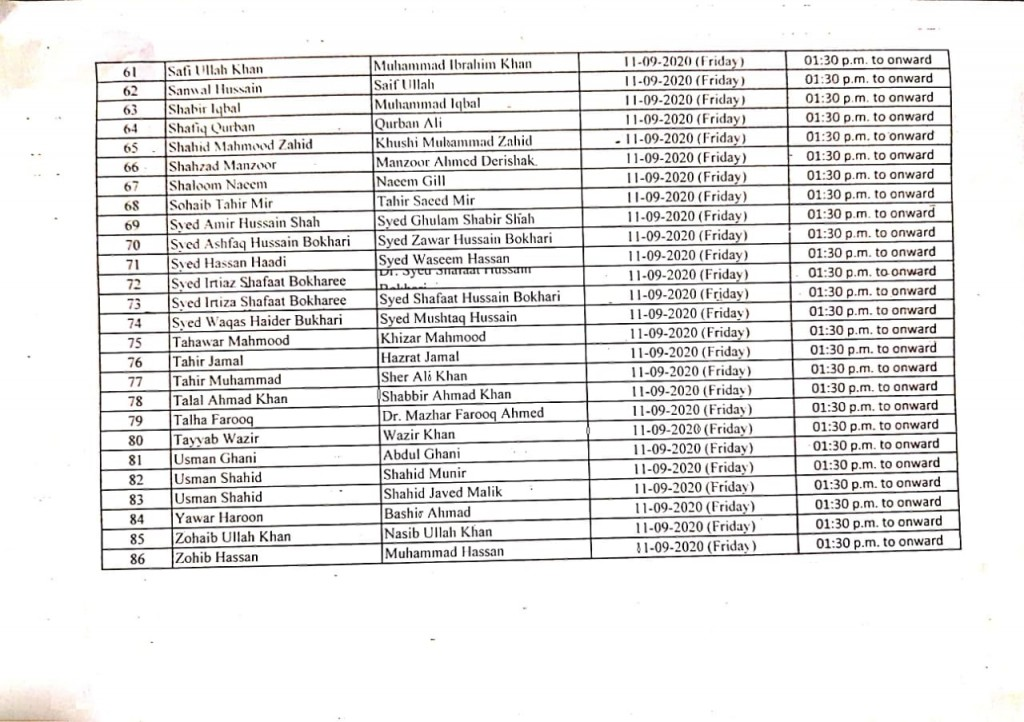 9 List of visiting faculty candidates