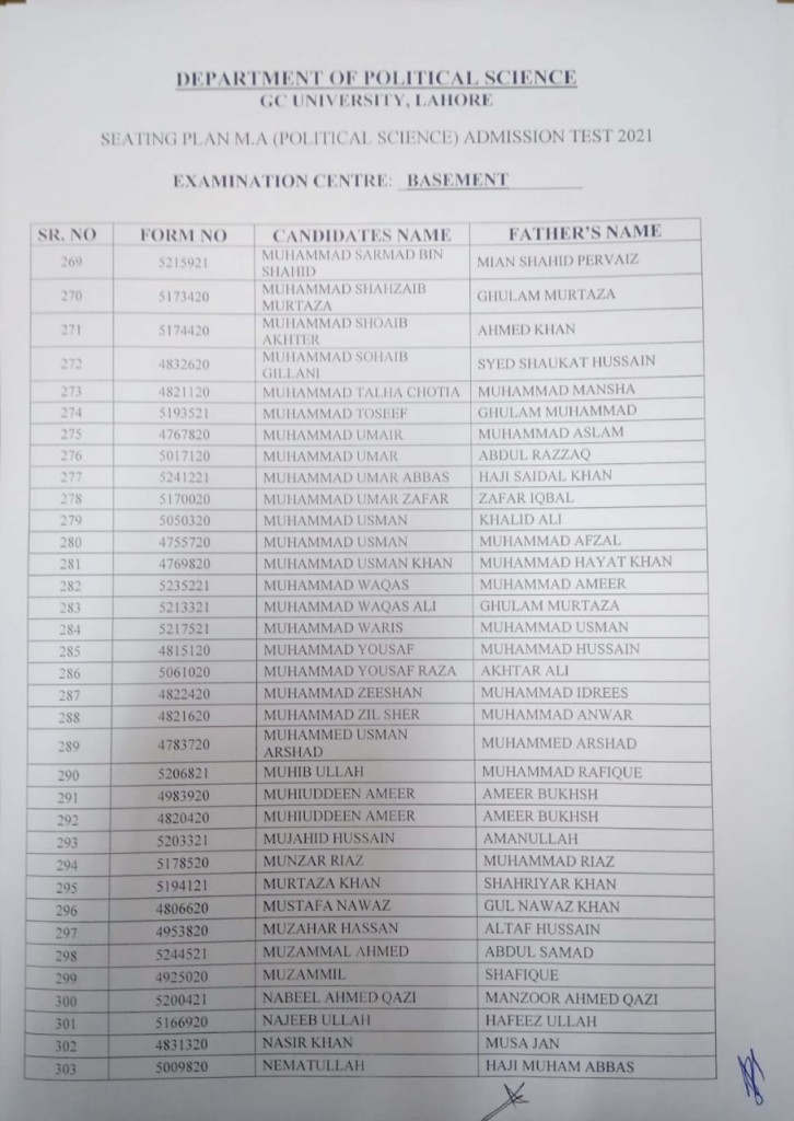 9 Seating Plan MA (Political Science) Admission Test 2021